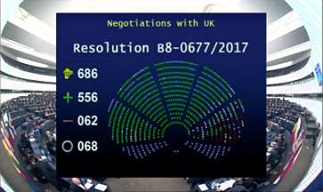 European Parliament Brexit Resolution Roll call vote on 13 December 2017